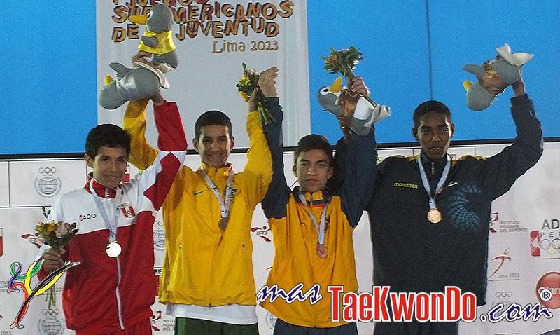 I Juegos Suramericanos de la Juventud Lima 2013, Taekwondo