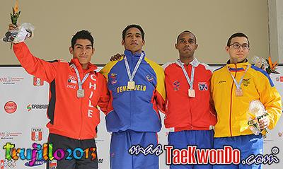 """Resultados parciales del Taekwondo en los """"XVII Juegos Deportivos Bolivarianos Trujillo 2013"""", que se desarrolla del 25 al 28 de Noviembre en el Polideportivo """"Huaca del Sol"""". Catalogado G-1 por WTF."""