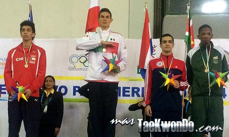 Festival Olímpico Deportivo Panamericano de Taekwondo, Podio sub21 M-68