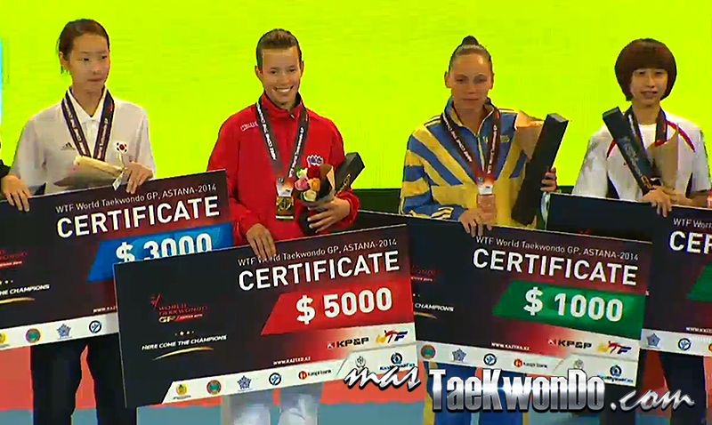 podio F-49 GP Series 2, Astana 2015