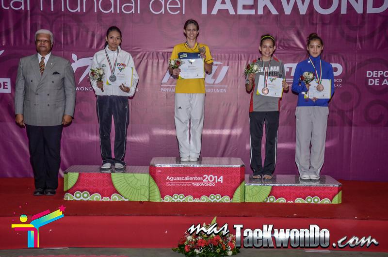 Podio Mexico Open G1,FIN Femenino -46 Kg.