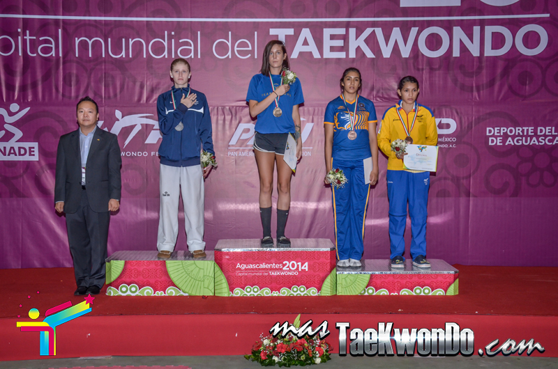 Podio Mexico Open G1,LIGHT Femenino -62 Kg.