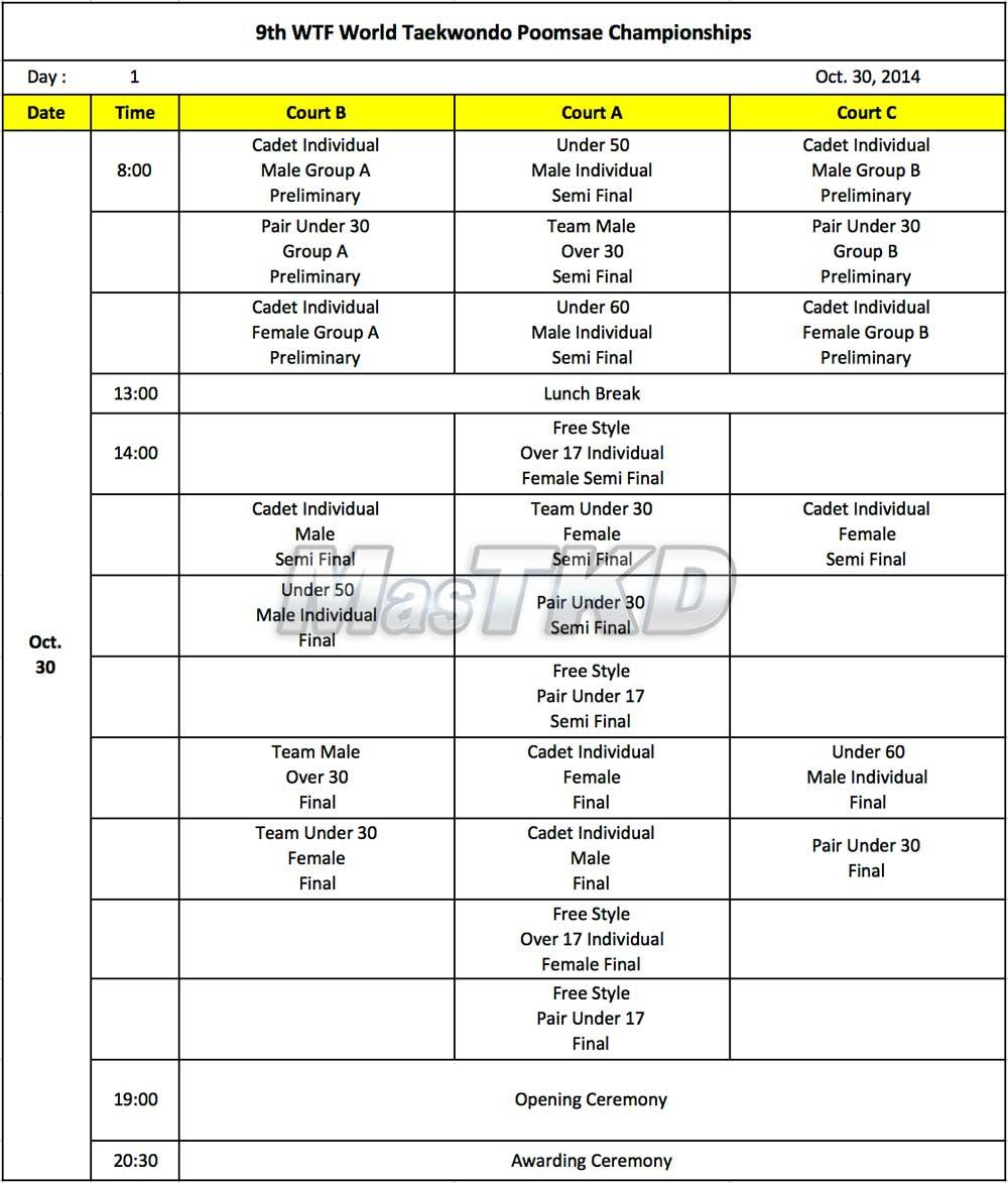 Cronograma Mundial de Poomsae 2014, día 1