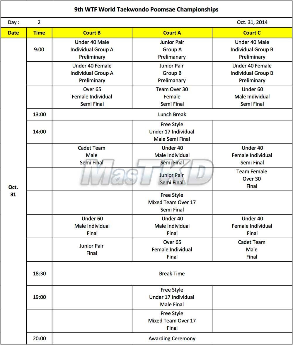 Cronograma Mundial de Poomsae 2014, día 2