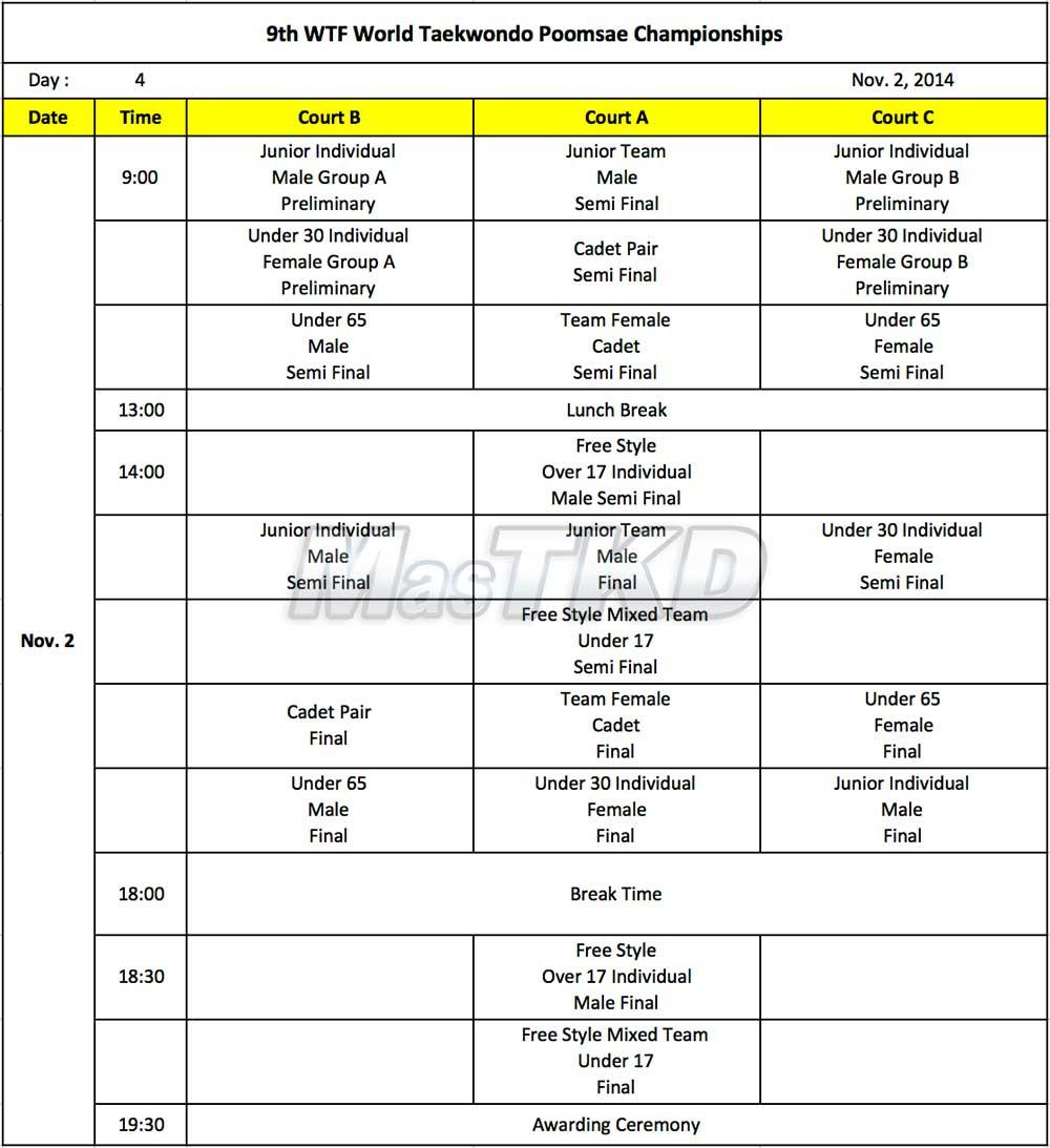 Cronograma Mundial de Poomsae 2014, día 4