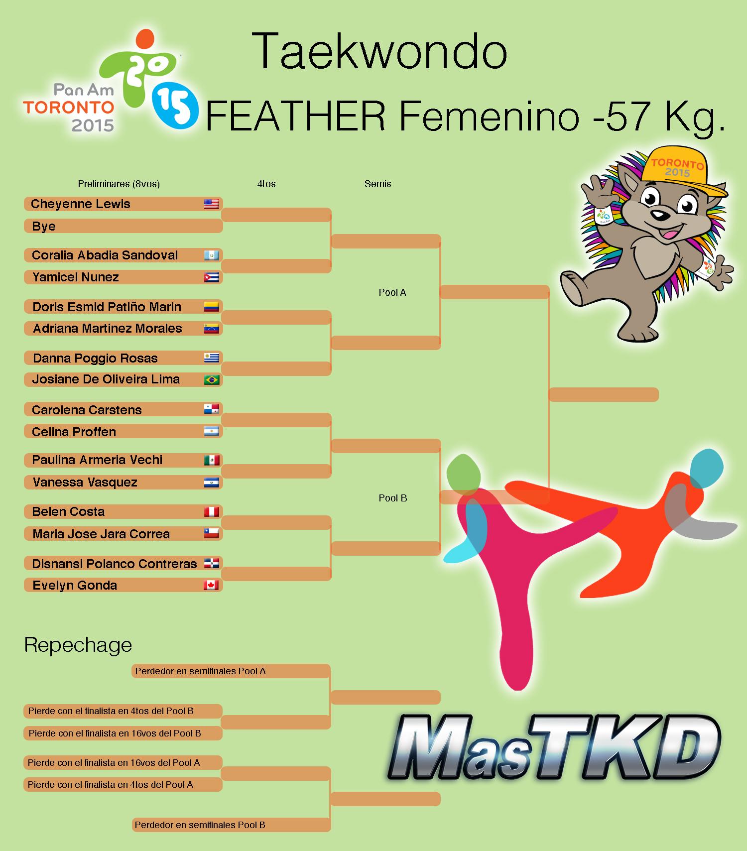 Taekwondo Toronto 2015 F-57_grafica