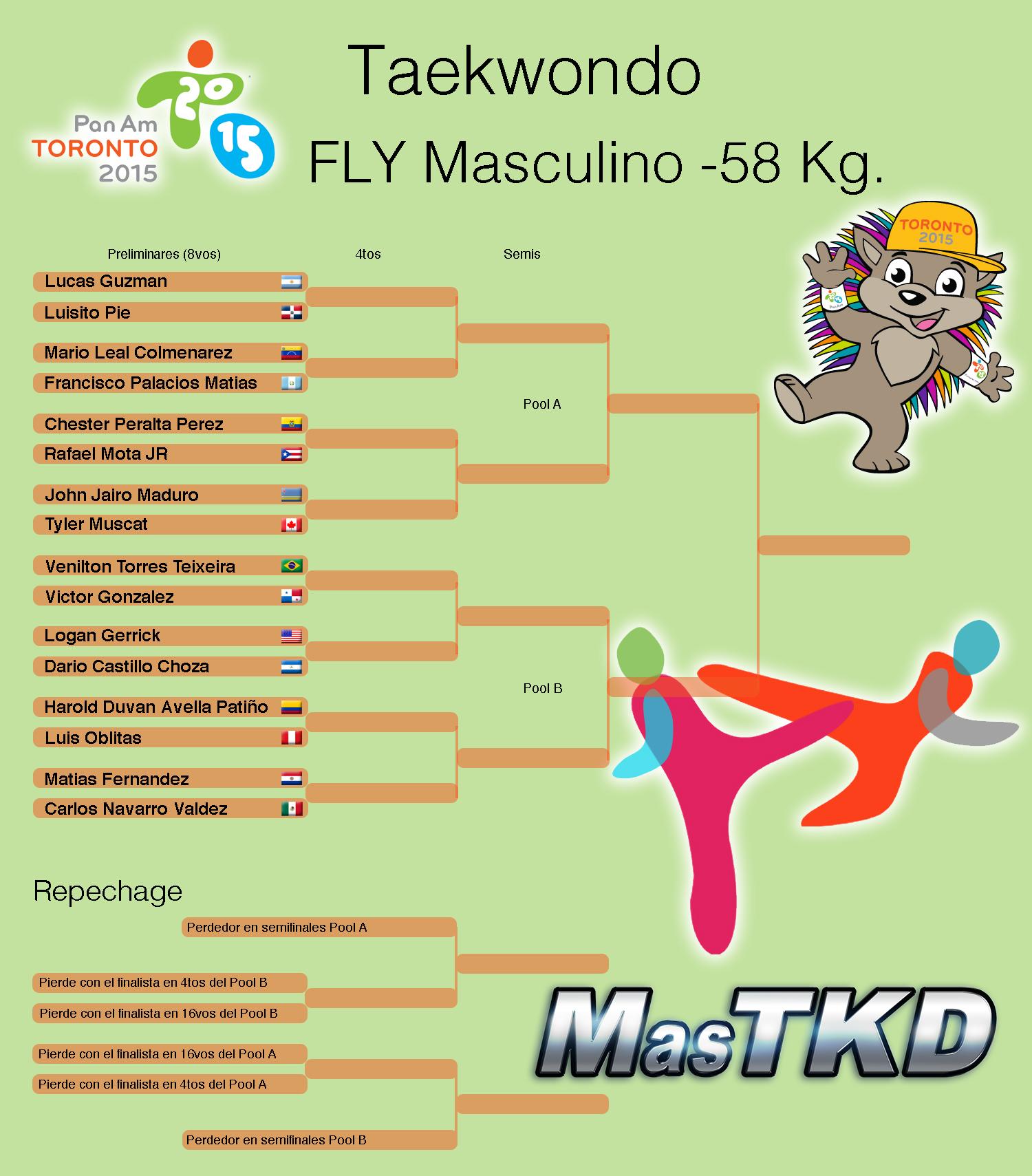 Taekwondo Toronto 2015 M-58_grafica