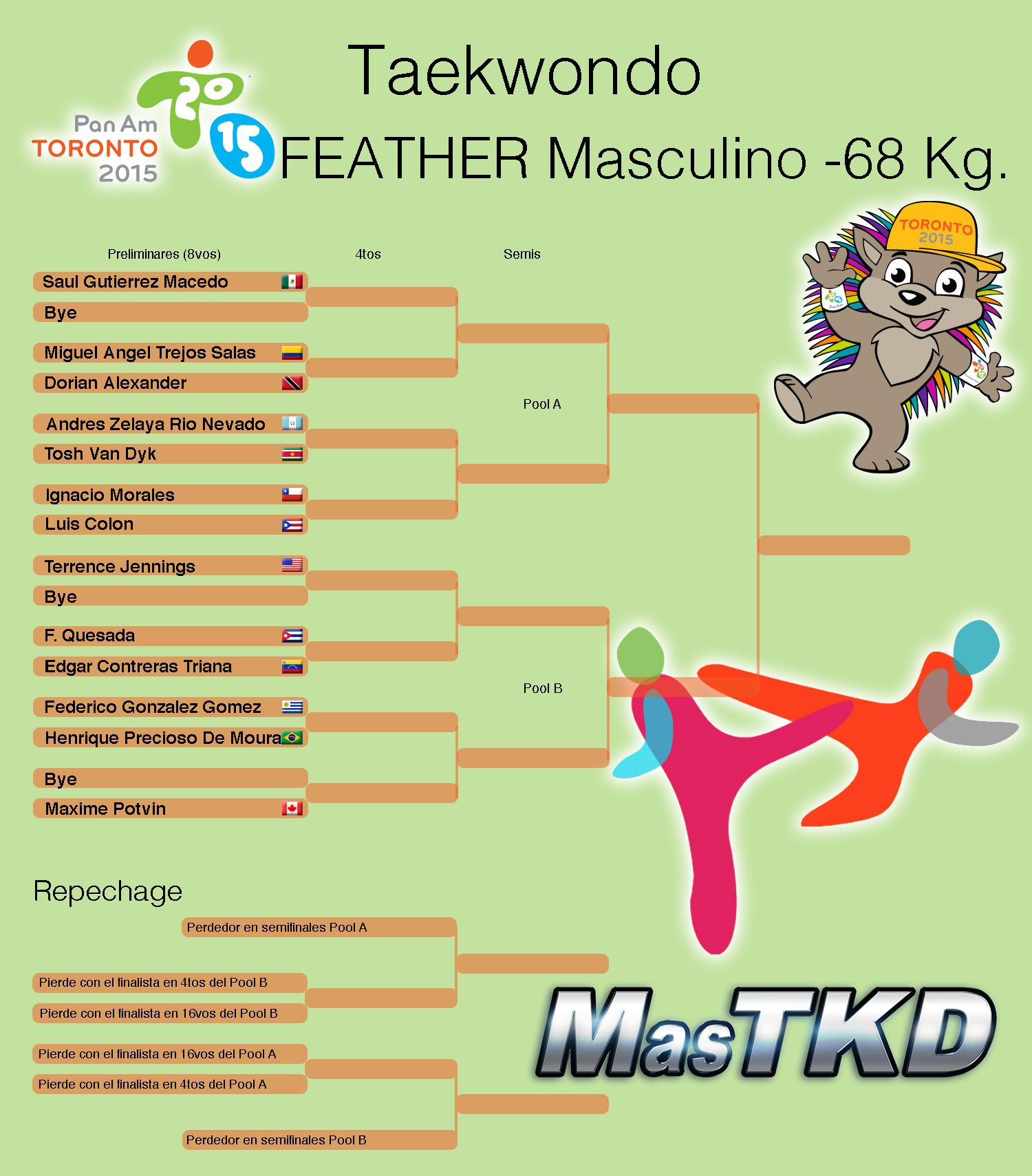 Taekwondo Toronto 2015 M-68_grafica-