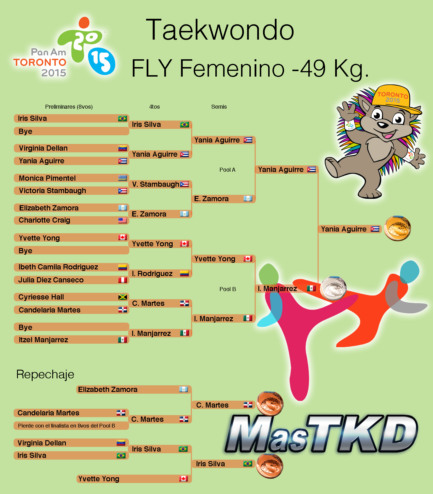 F-49_Taekwondo_grafica-Final