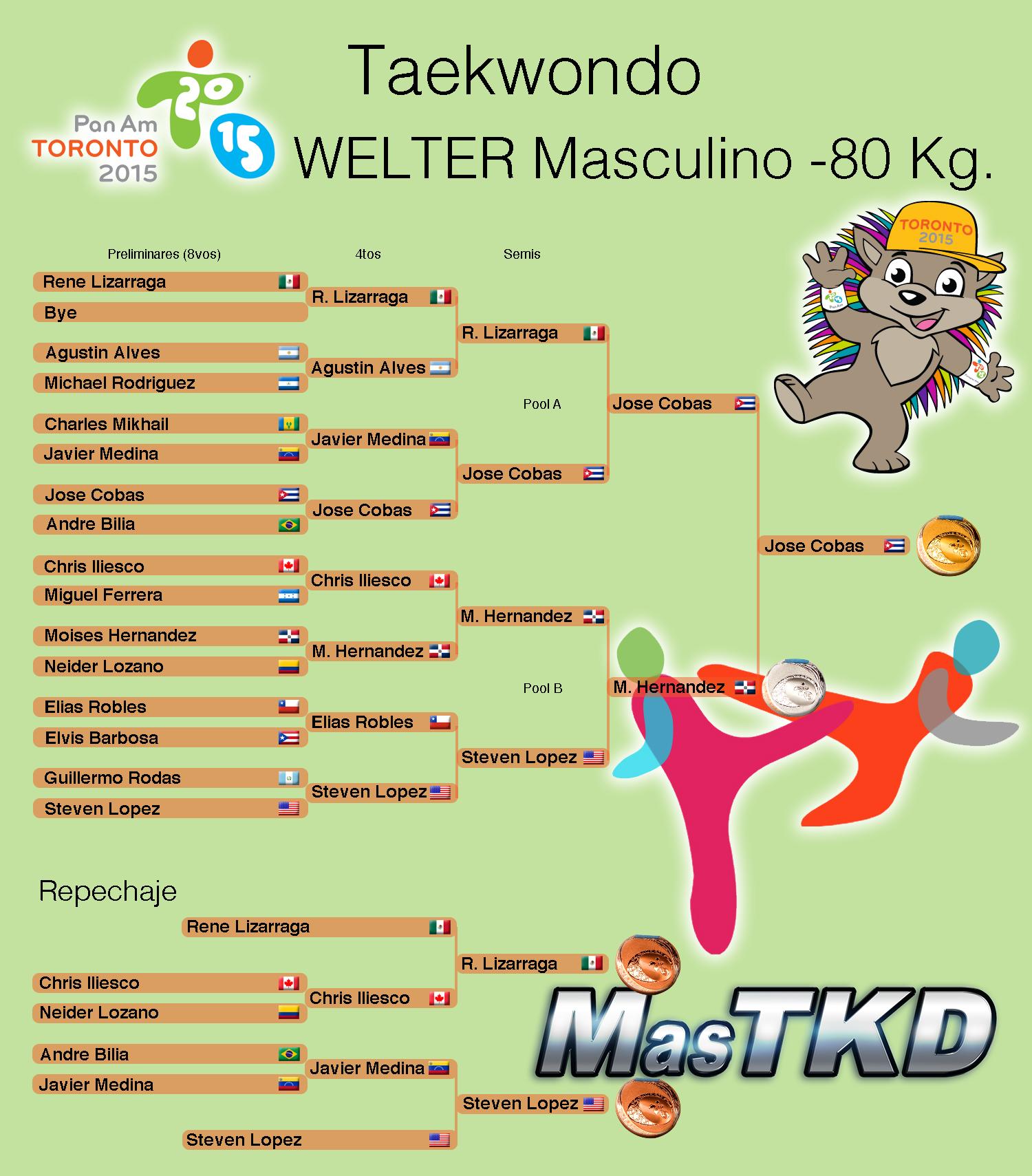 M-80_Taekwondo_grafica-Final