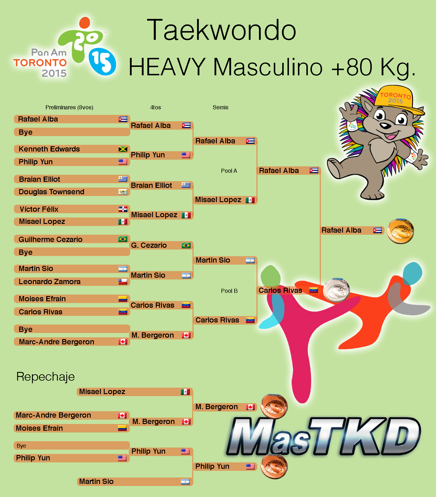 Fo80_Taekwondo_grafica-Final
