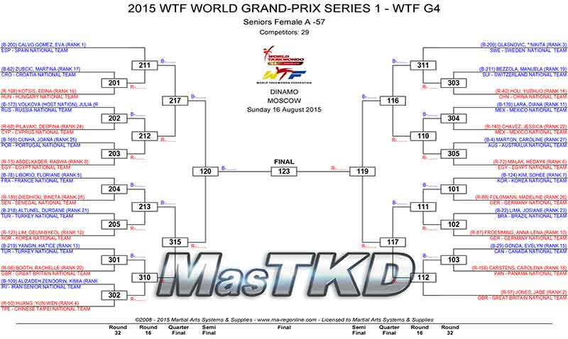 2015_WTF_WORLD_GRAND-PRIX_SERIES_1_DRAW_DAY-3_home