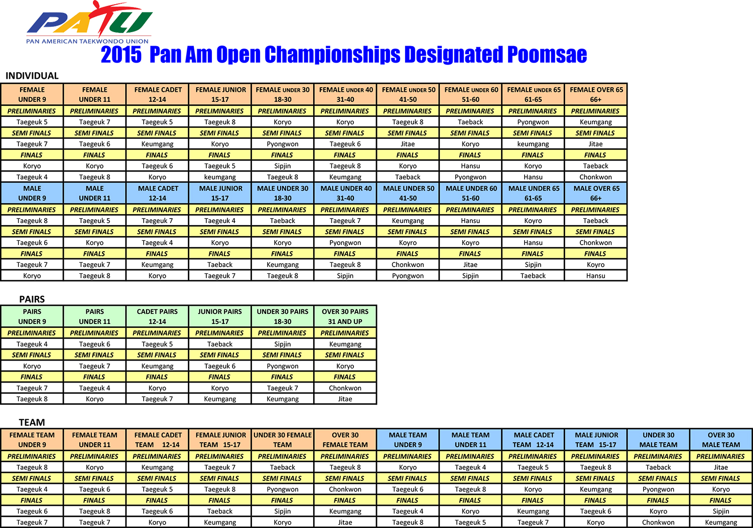 Pan-Am-Open---New-poomsae