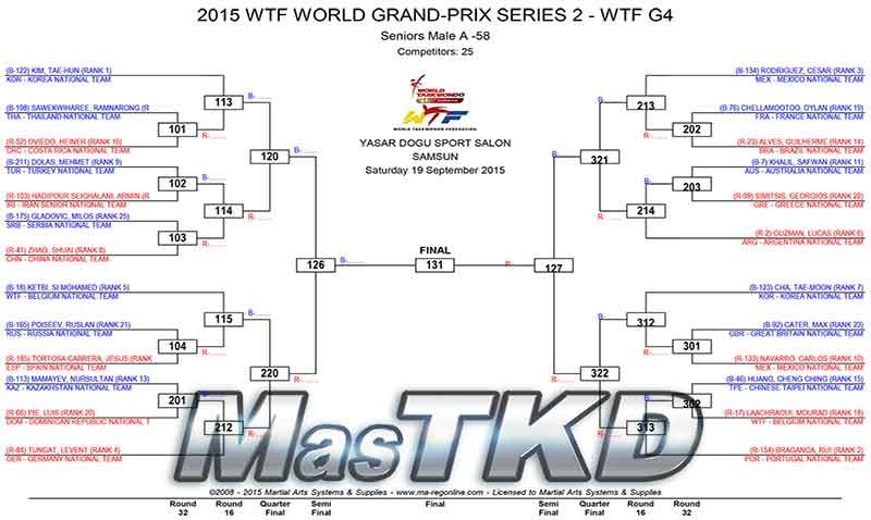 2015-WTF-WORLD-GRAND-PRIX-SERIES-2_D2_home
