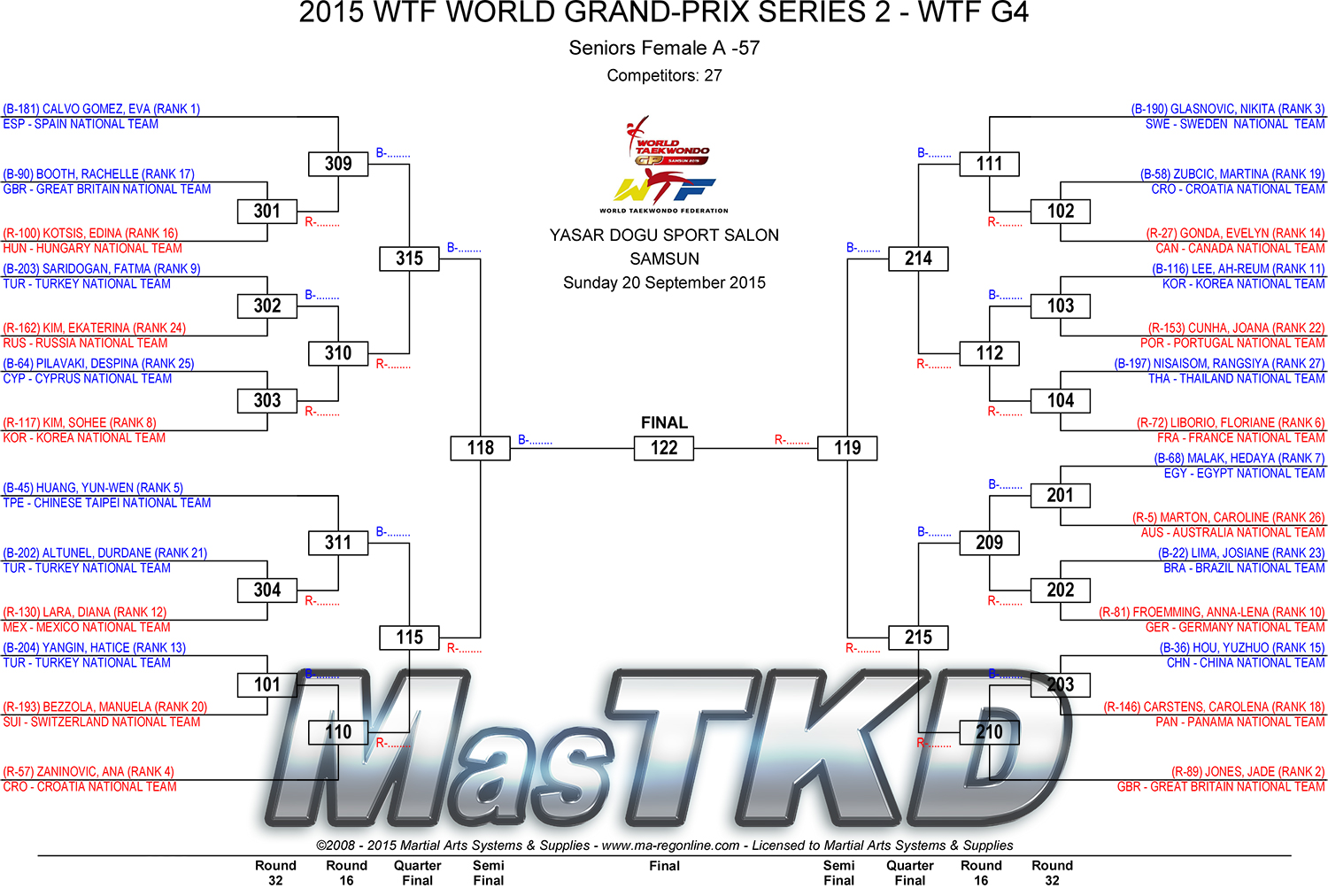 2015-WTF-WORLD-GRAND-PRIX-SERIES-2-DRAW-D3_F-57