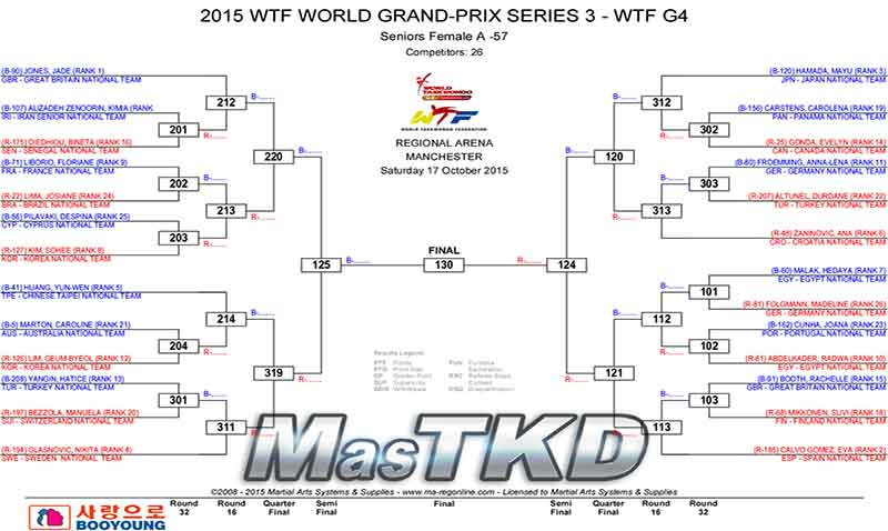 F-57_2015_WTF_WORLD_GRAND-PRIX_SERIES_3_DRAW_home