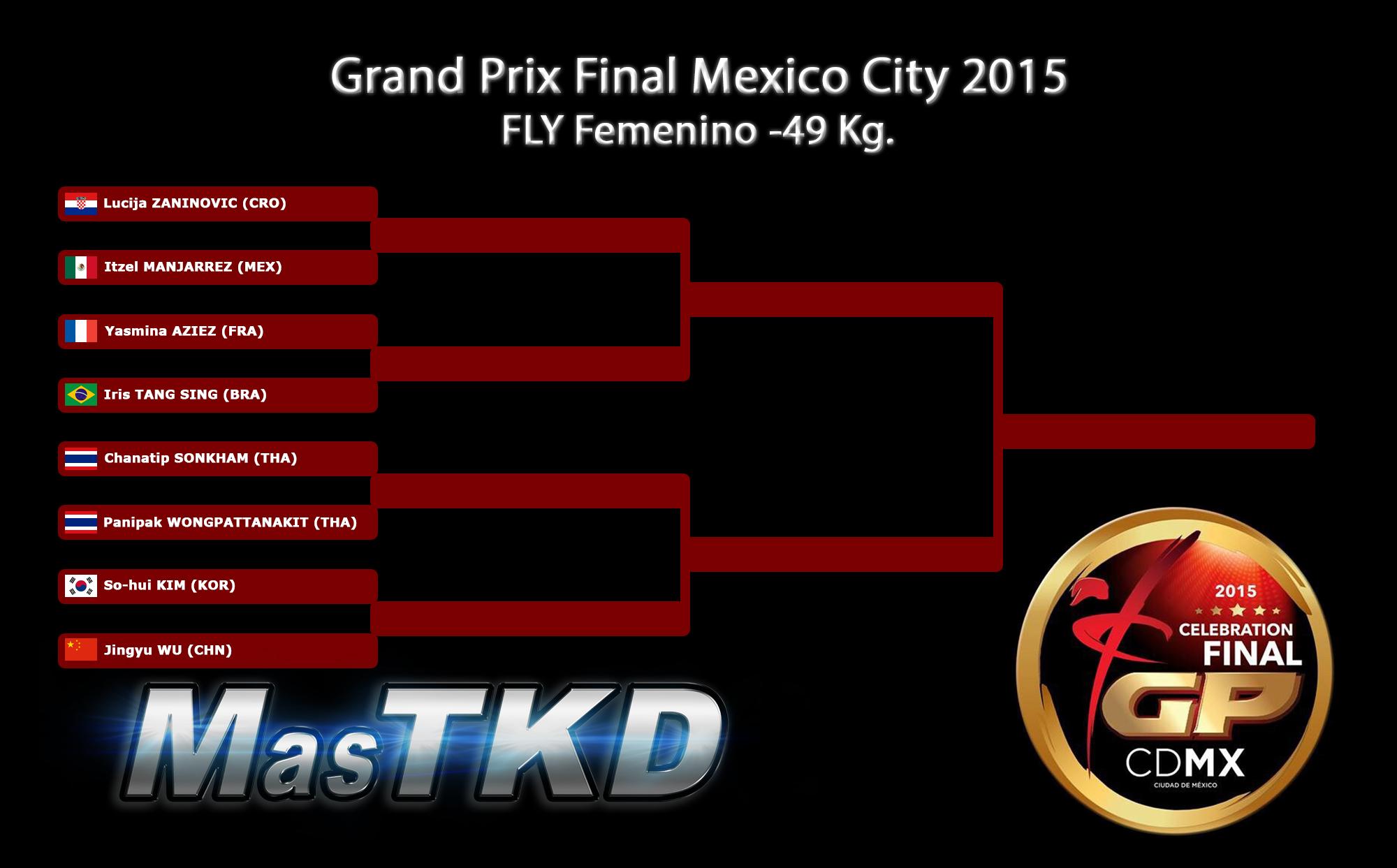 F-49_Grafica_GPFinal_MexicoCity2015
