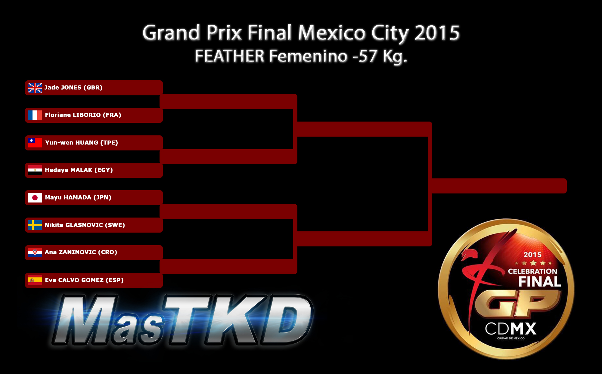 F-57_Grafica_GPFinal_MexicoCity2015