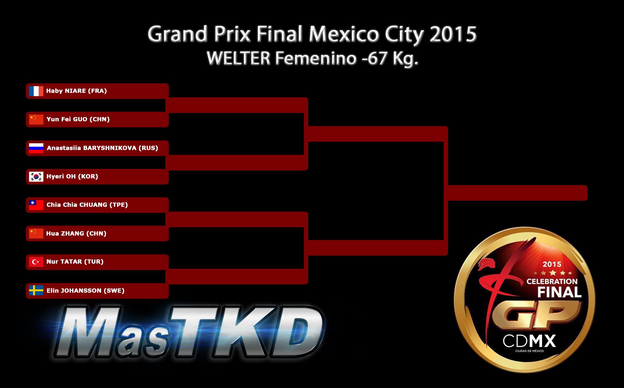 F-67_Grafica_GPFinal_MexicoCity2015