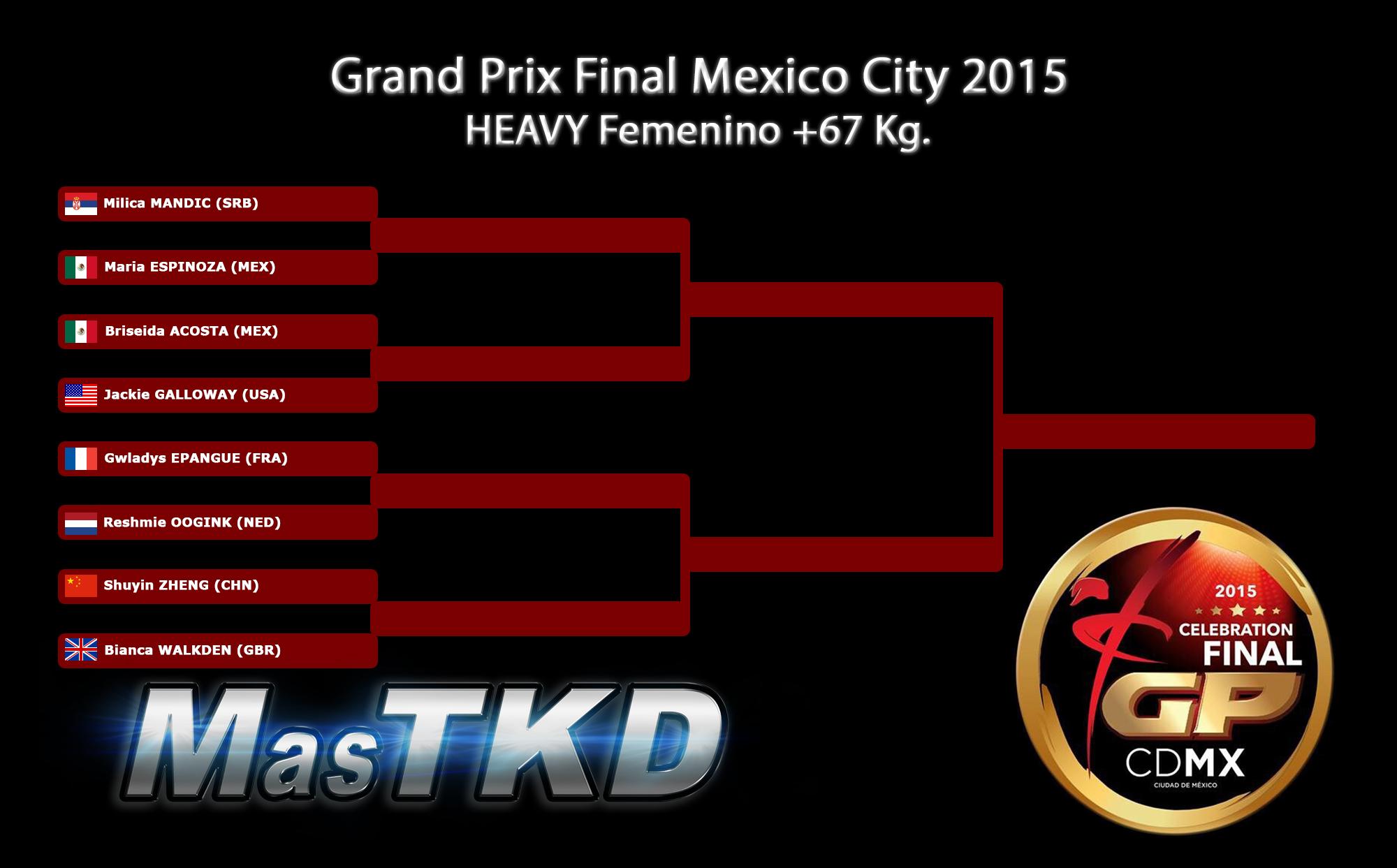 Fo67_Grafica_GPFinal_MexicoCity2015