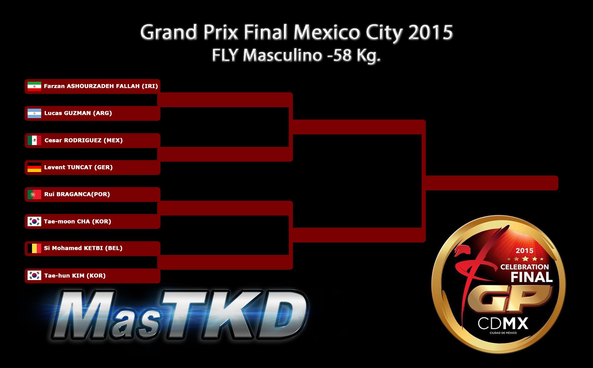 M-58_Grafica_GPFinal_MexicoCity2015
