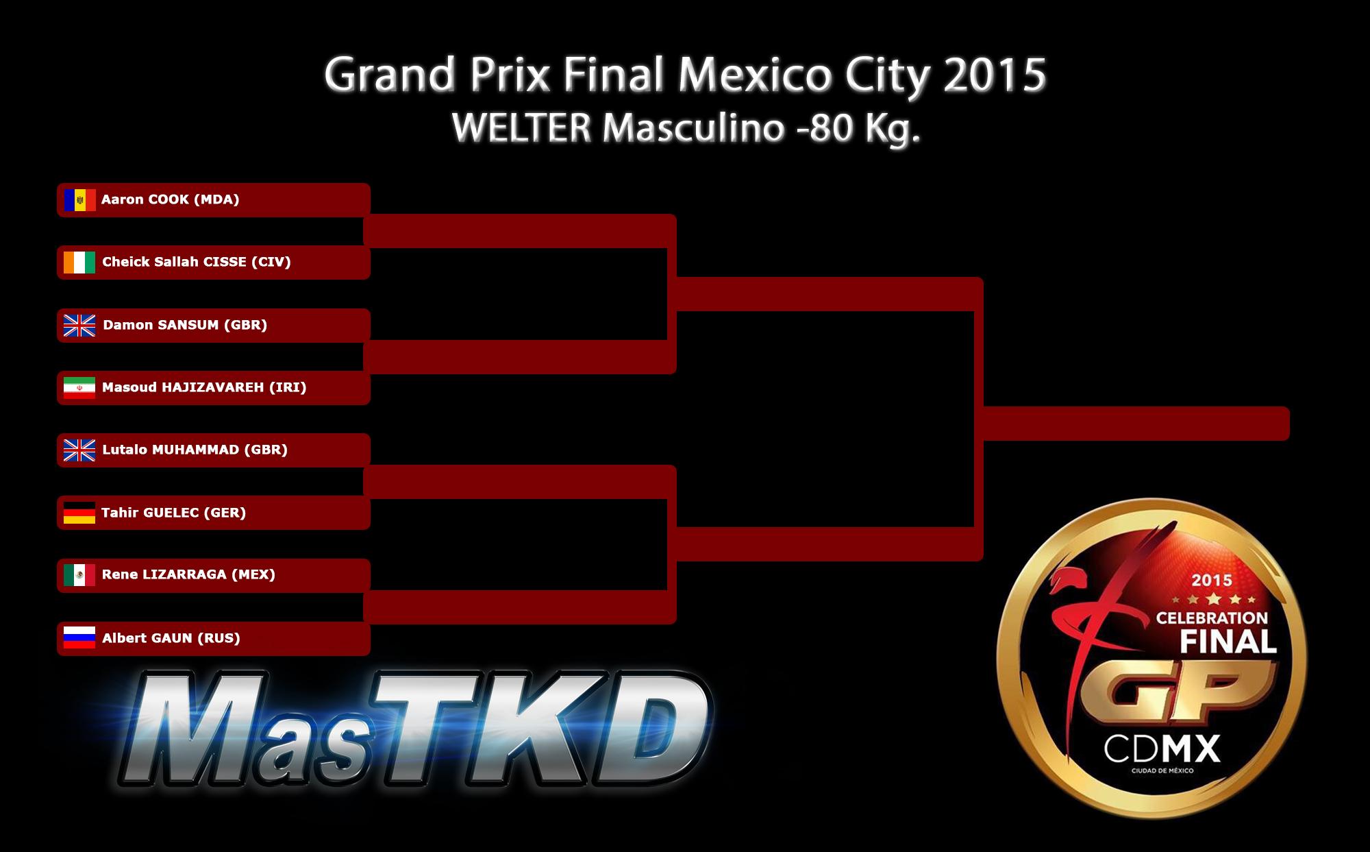 M-80_Grafica_GPFinal_MexicoCity2015