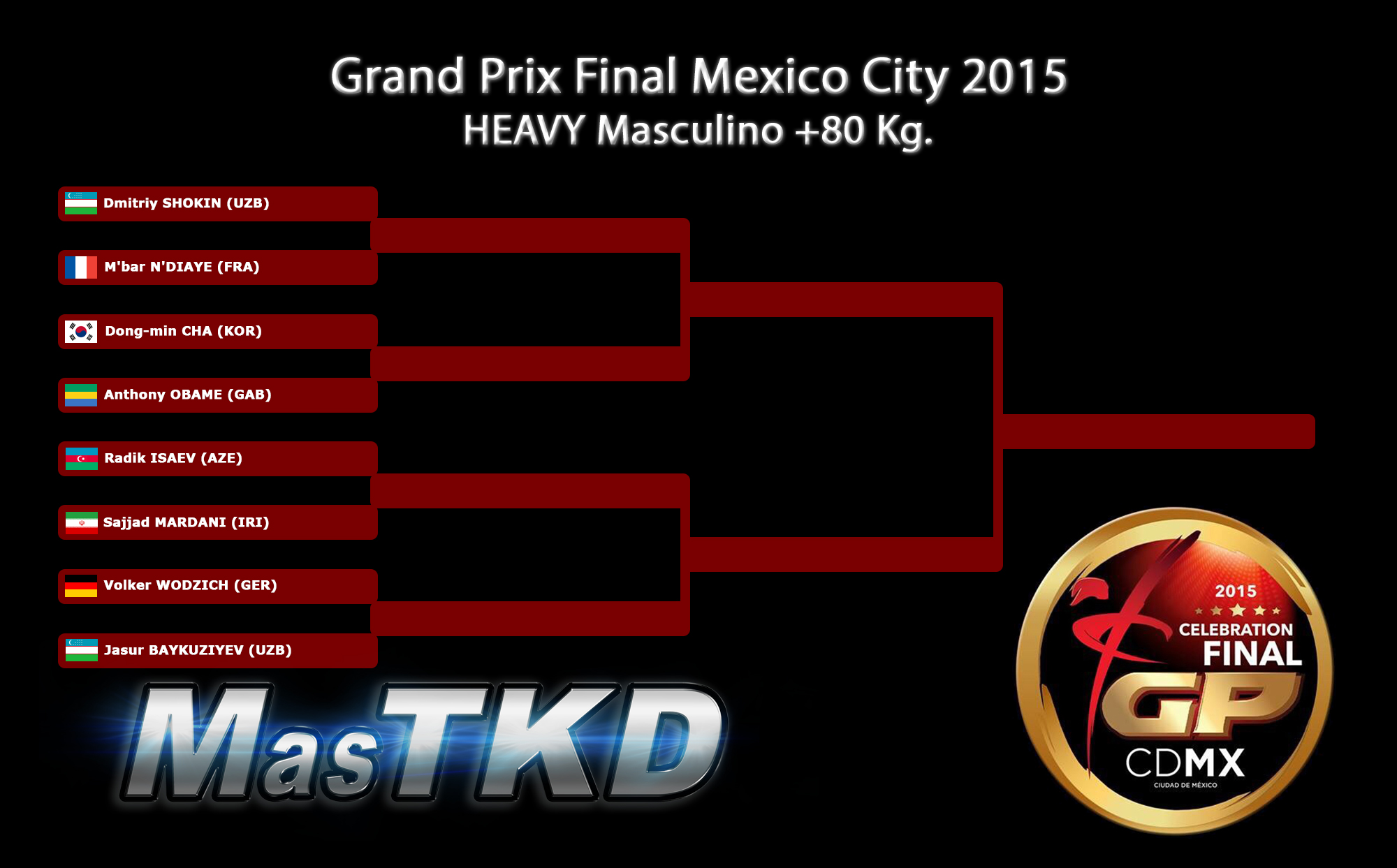 Mo80_Grafica_GPFinal_MexicoCity2015