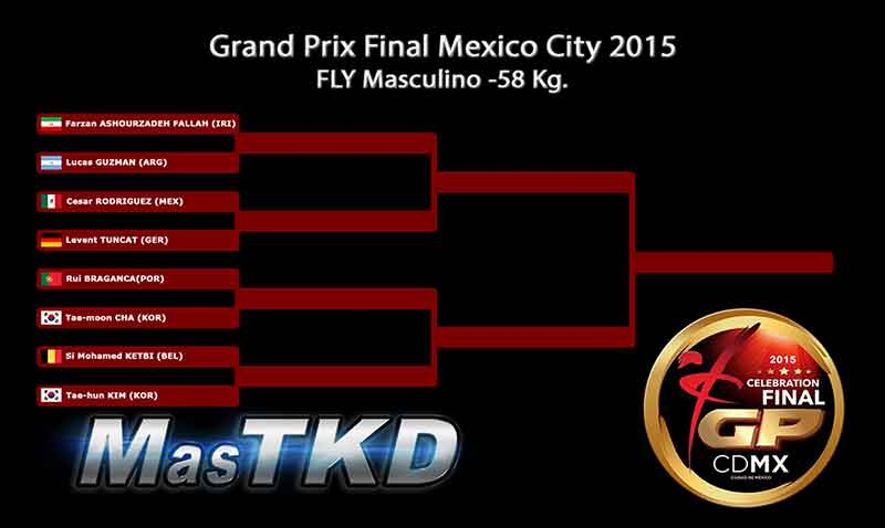 home_Grafica_GPFinal_MexicoCity2015