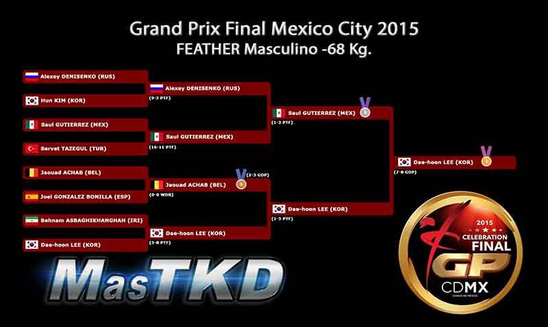 20151206-x_home_GraficaConResultados_GPFinal-MexicoCity2015