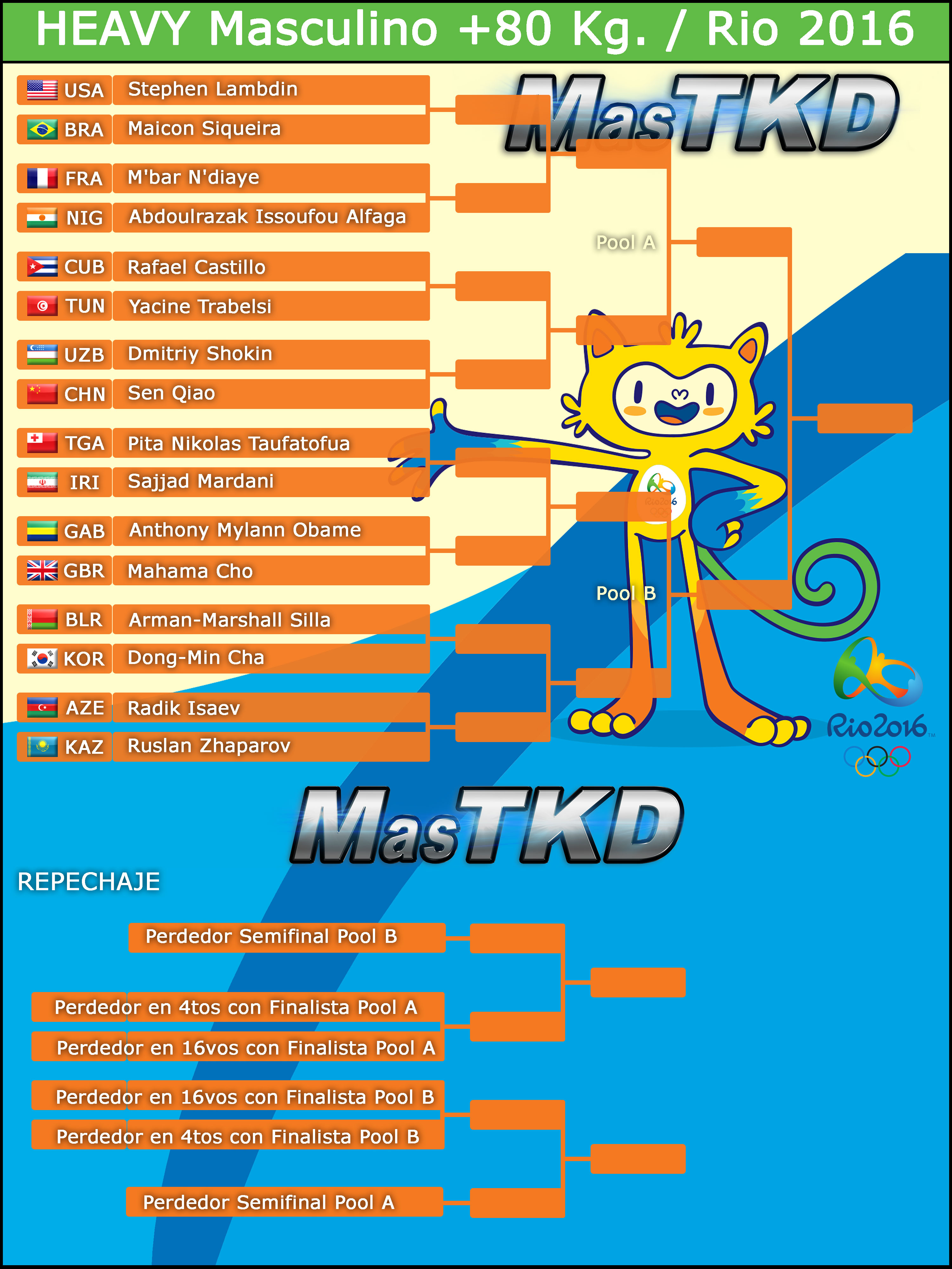 M-68_Graficas-TAEKWONDO-Rio2016_Oficial