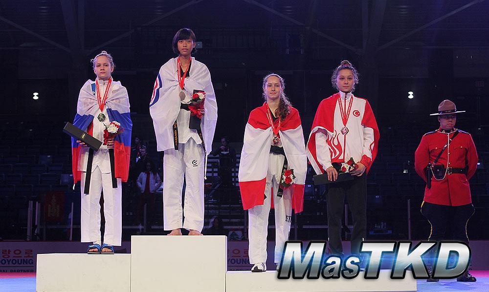 taekwondo_burnaby-2016_mundial-juvenil_d2-podio_f-52