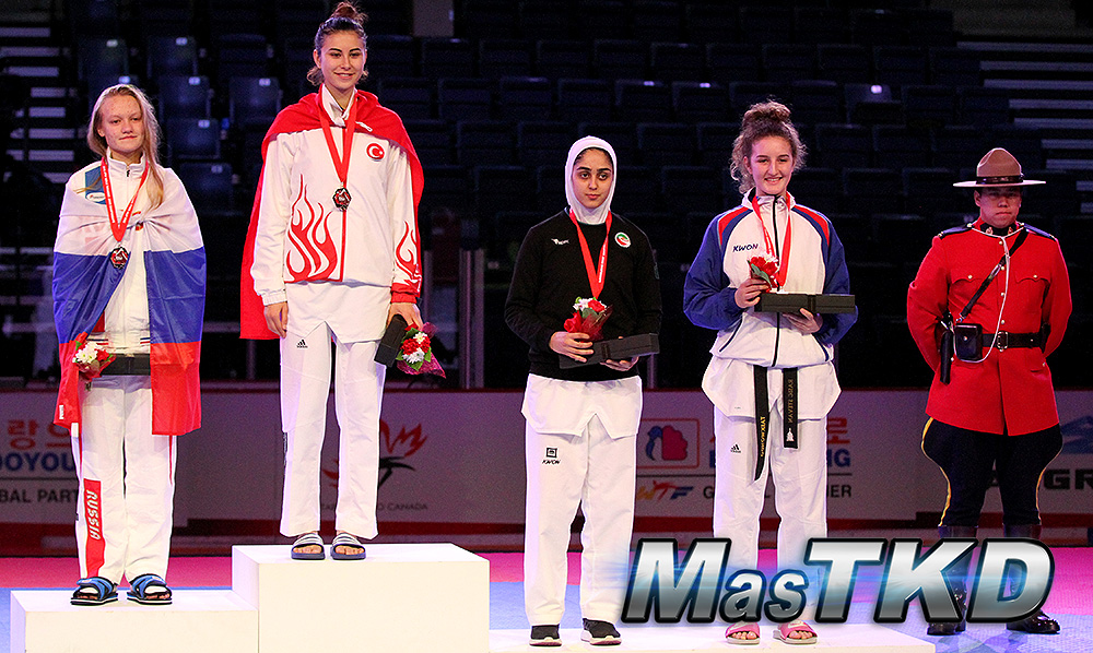 taekwondo_burnaby-2016_mundial-juvenil_d4-podio_f-63