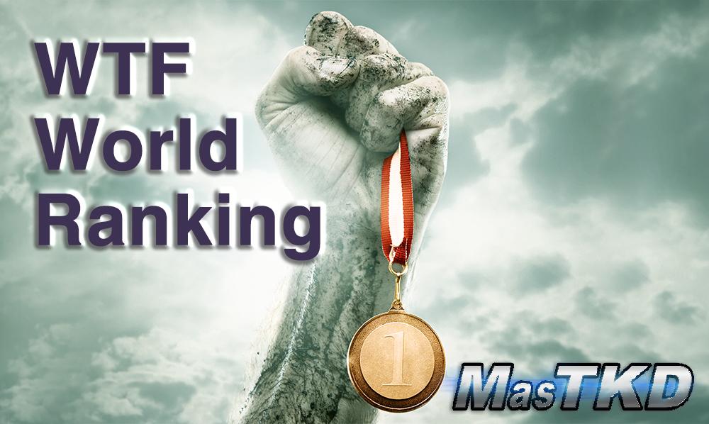 Top Ten del WTF World Ranking, abril 2017 - Taekwondo