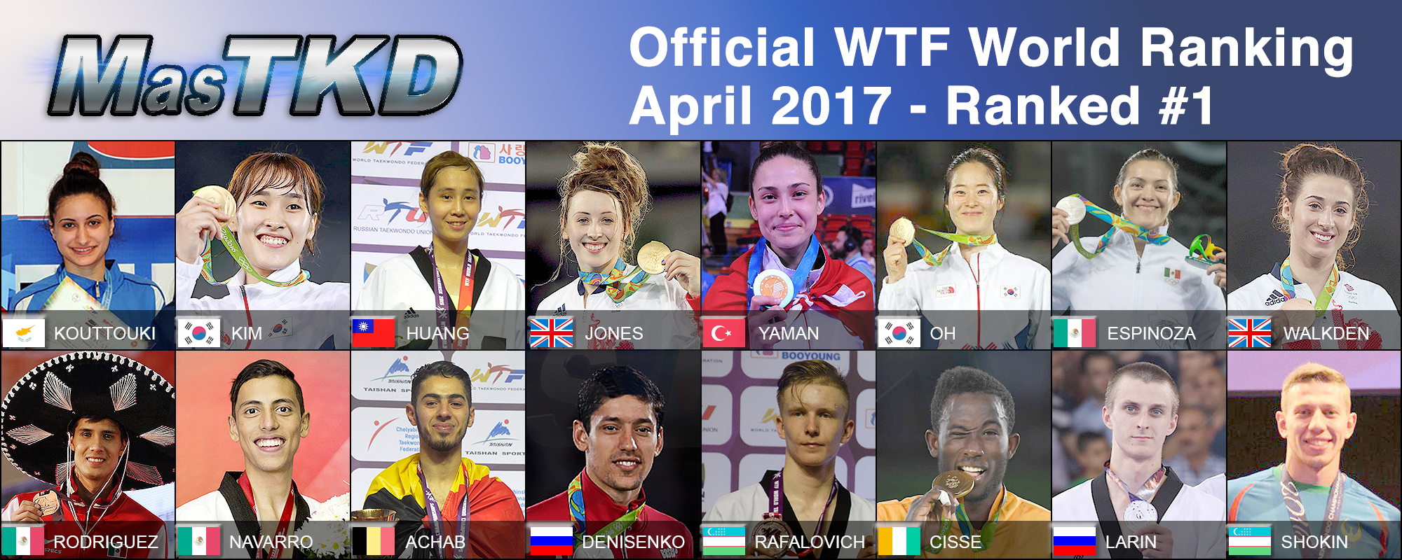 Official WTF World Ranking - April 2017 - Ranked n1