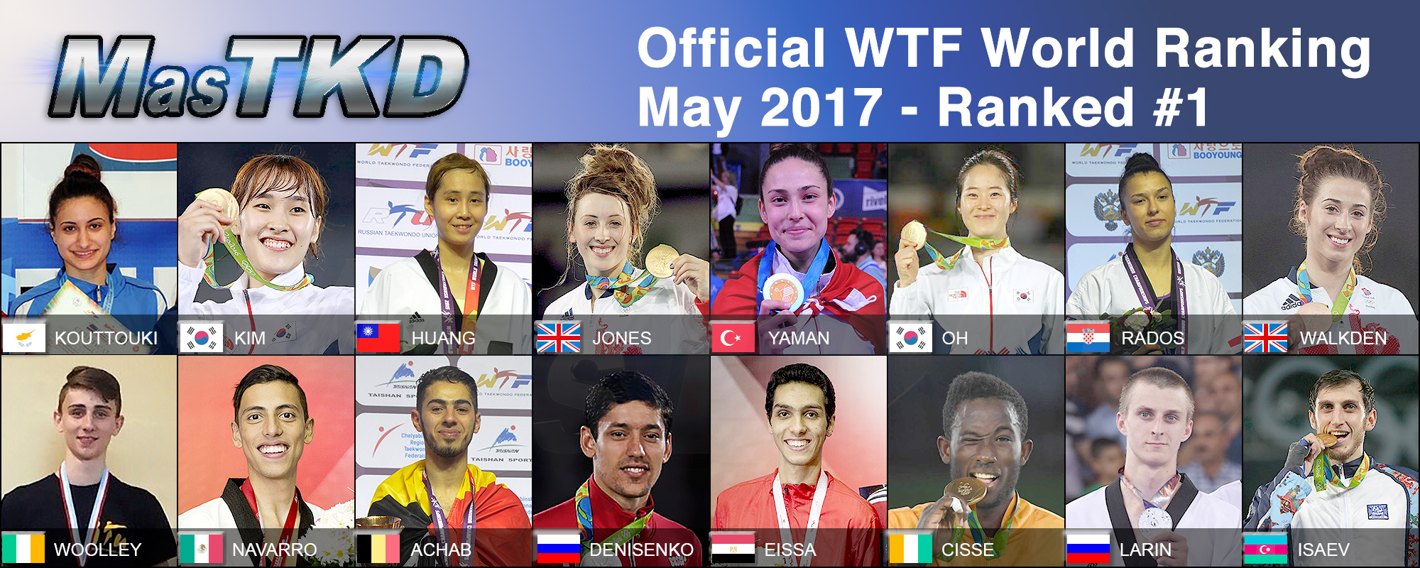 Top Ten del WTF World Ranking, mayo 2017