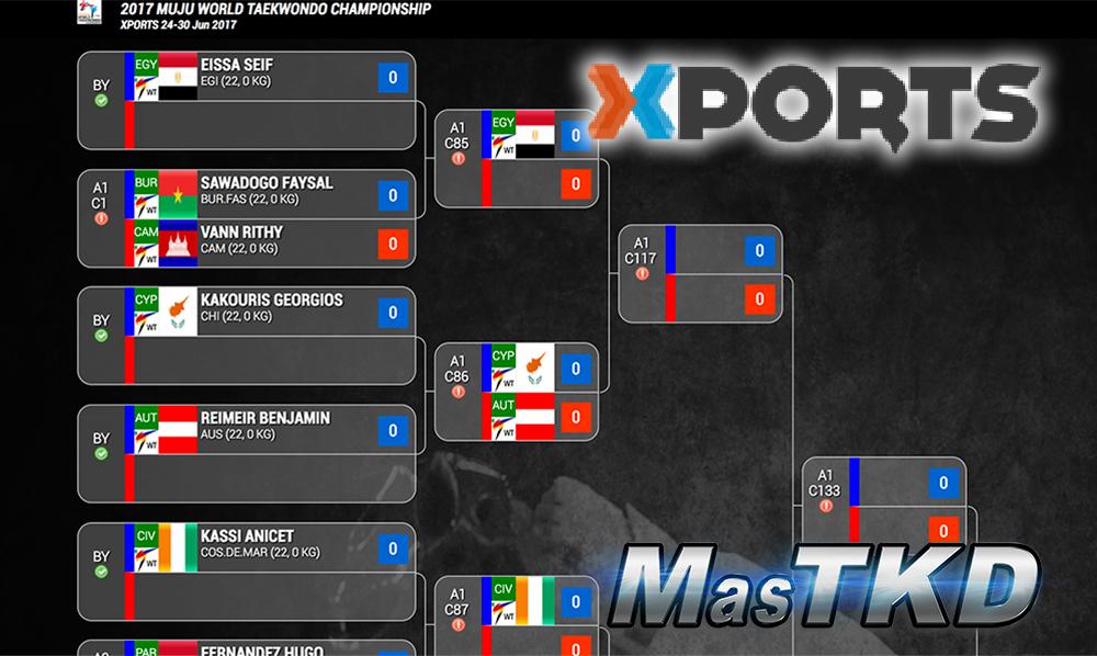 Resultados_Online_HOME_Mundial-Taekwondo
