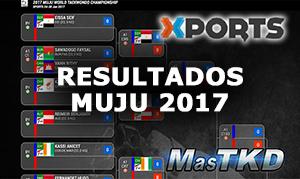 Resultados_Online_bannercito Muju 2017