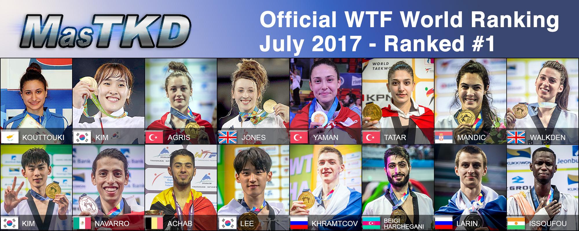 Los números 1 del World Taekwondo Word Ranking – JULIO 2017.