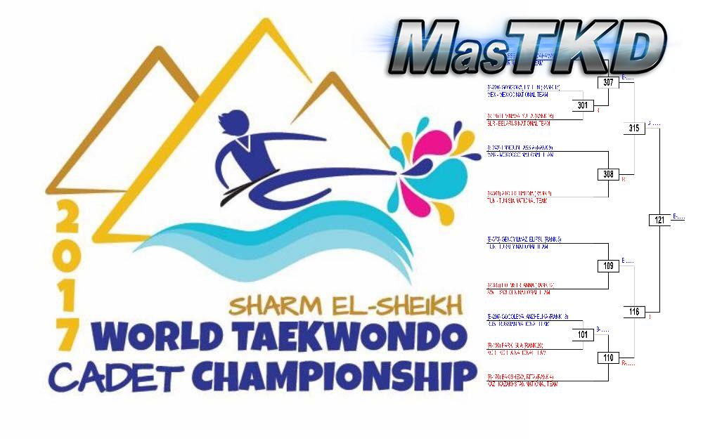 Mundial-Cadetes-Taekwondo_SharmElSheikh