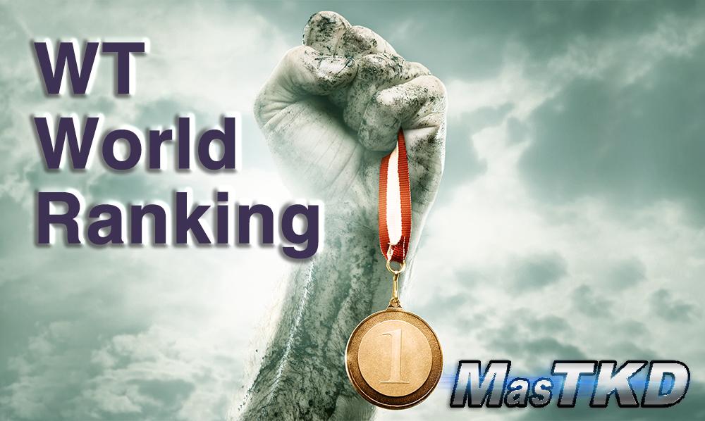 RankingMundialWT