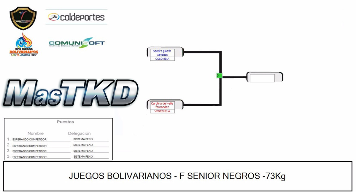20171120_Grafica_Taekwondo_F-73_Juegos-Bolivarianos-Santa-Marta