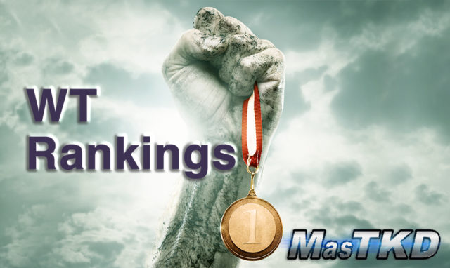 World Taekwondo Rankings