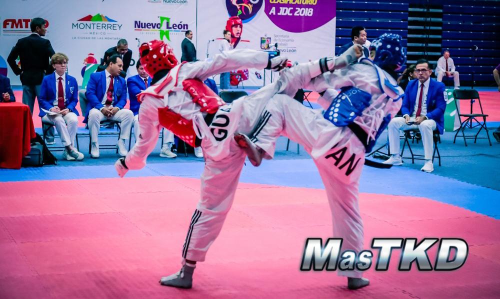 Taekwondo Guatemala