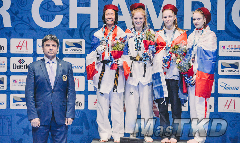 20180409_F-44_World-Taekwondo-Junior-Championships-Podio