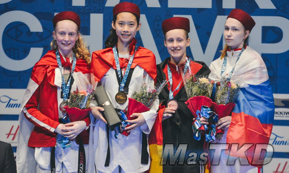 20180410_F-49_World-Taekwondo-Junior-Championships-Podio-