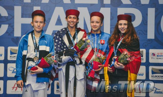 20180411_F-52_World-Taekwondo-Junior-Championships-Podio
