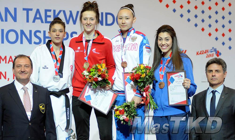 Kazan-2018_Campeonato-Europeo-de-Taekwondo_Podium