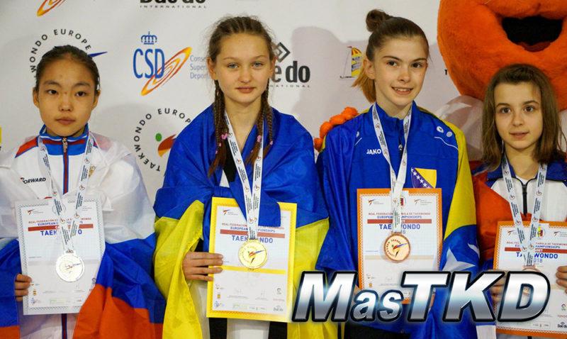 Podio_Europeo-Taekwondo-Cadete_FLY-Femenino_-33-Kg