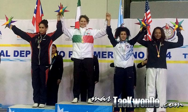 Festival Olímpico Deportivo Panamericano de Taekwondo, Podio sub21 F-57