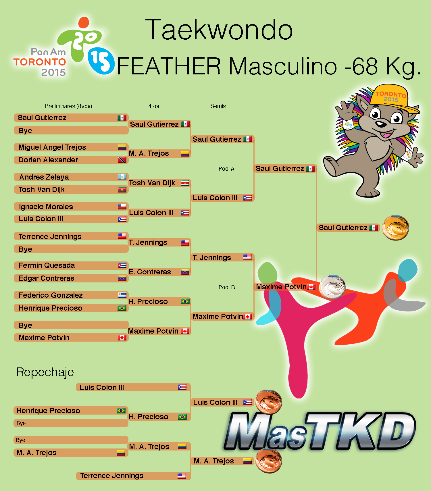M-68_Taekwondo_grafica-Final